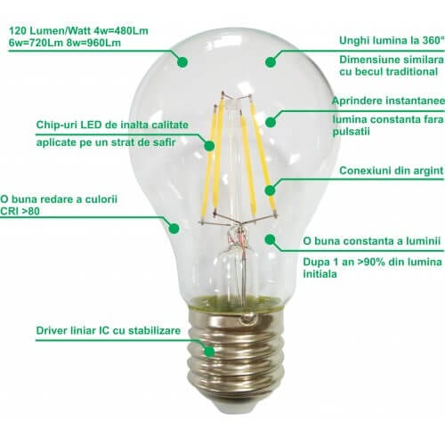 electro led Bec Filament A60 E27/4W/220V/4000K