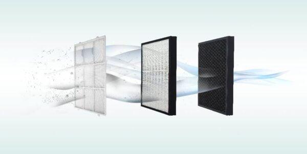 Purificator de aer DE'LONGHI AC75, 140 m3/h, filtru HEPA + carbon activ, functie ionizare, recomandat pana la 25 m2